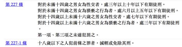 台灣刑法第227條。